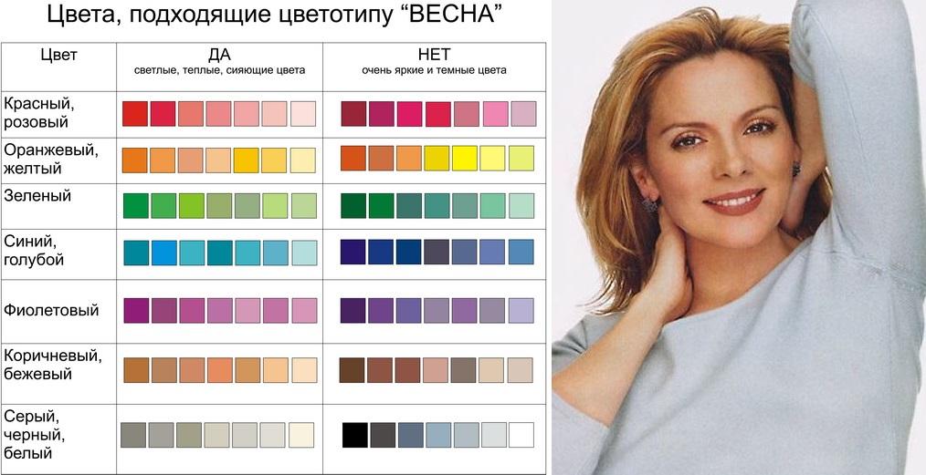 Как подобрать косметику цвета