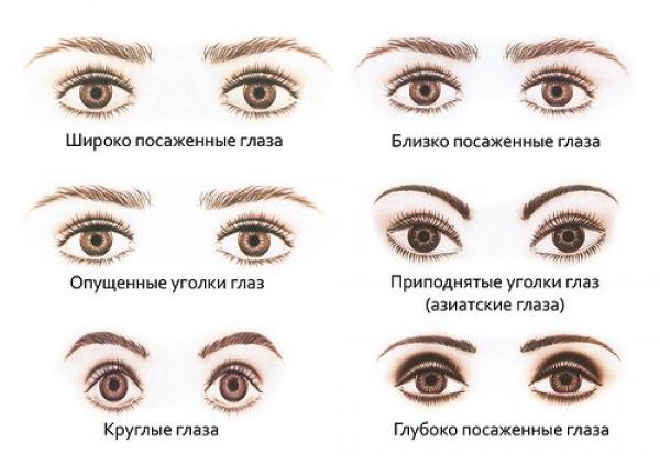 Средства для макияжа: ЧТО НЕОБХОДИМО ИМЕТЬ ДЛЯ Что необходимо для макияж глаз