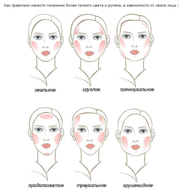 Как сделать челюсти узкими