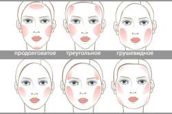 Нанесение макияжа в зависимости от типа лица