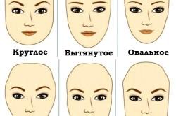 Форма бровей для разных типов лица