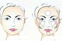 Схема нанесения макияжа для круглолицых