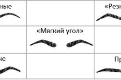 Виды оформления бровей