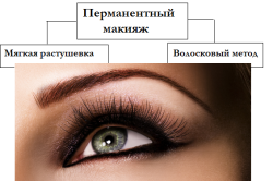 Разновидности татуажа бровей