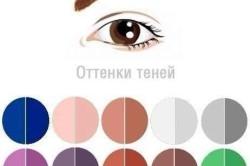 Оттенки теней для темно-карих глаз