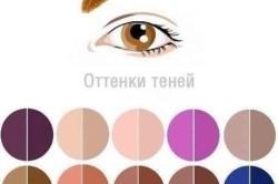 Оттенки теней для светло-карих глаз