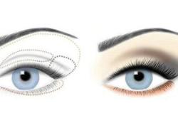 Места для нанесения макияжа для увеличения глаз