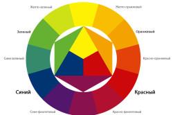 Цветовой круг как шпаргалка по цветной базе