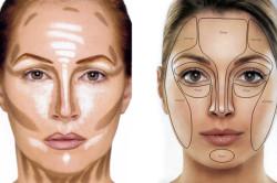 Схема нанесения основы под макияж