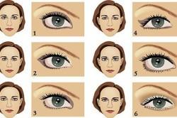 Разновидности татужа на различные типы глаз