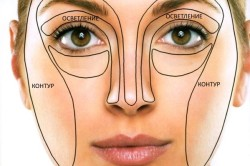 Схема корректировки лица тональным кремом