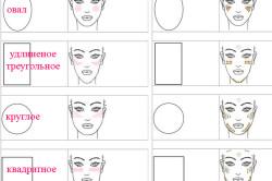 Правила нанесения румян на лицо