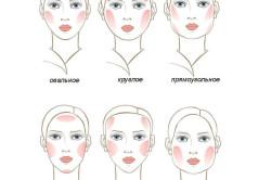 Коррекция разных форм лица с помощью макияжа